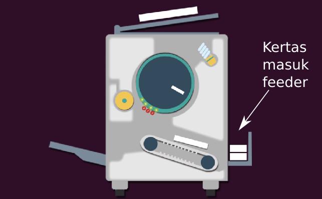 Gambar Mekanisme paper feeding