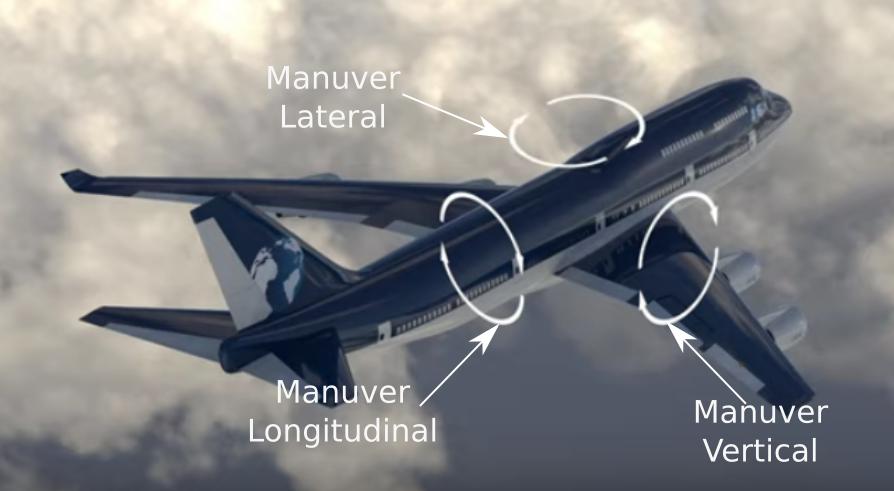 Gambar Manuver pada pesawat terbang