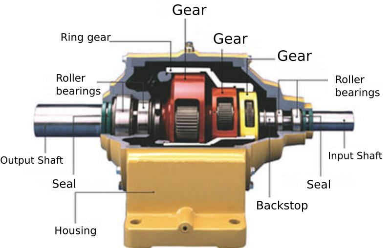 Gambar Komponen sistem transmisi mesin industri