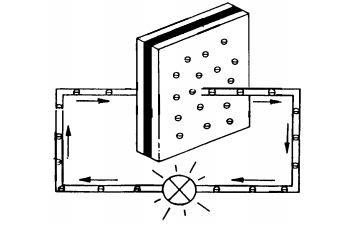 Pelepasan muatan kondensor