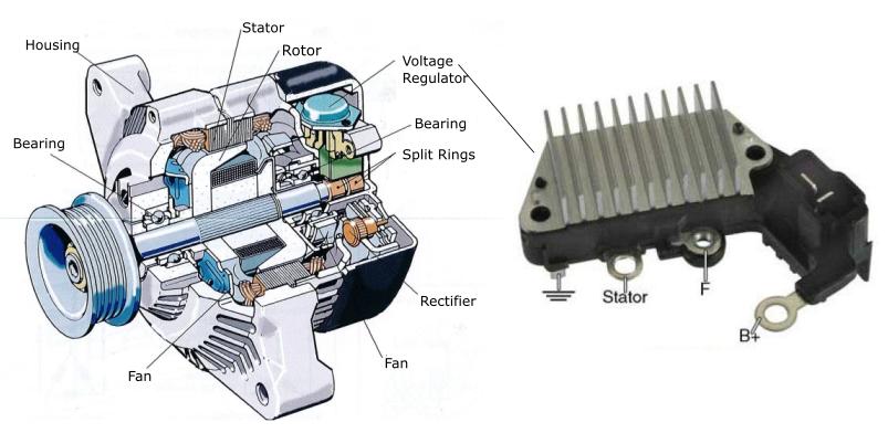 Gambar Letak regulator pada alternator