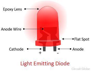 Susunan LED