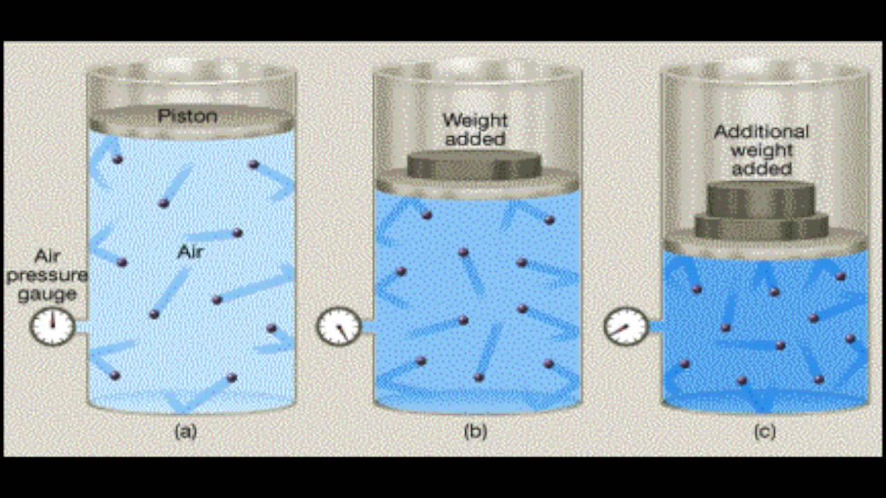 Prinsip kerja pada kompresor
