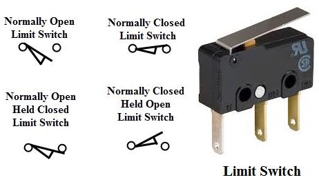 Limti Switch