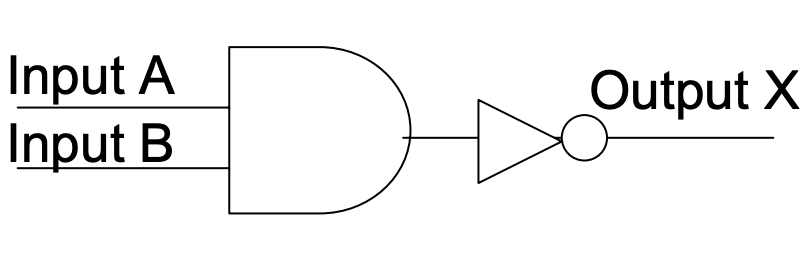 Gambar : Gerbang Logika NAND