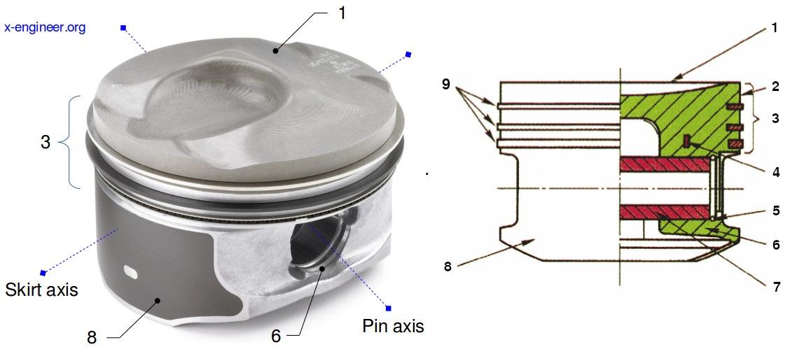 bagian detail piston torak
