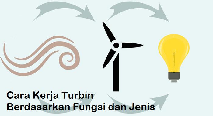 fungsi turbin