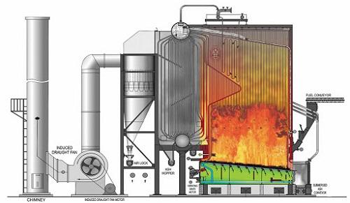bahan bakar boiler