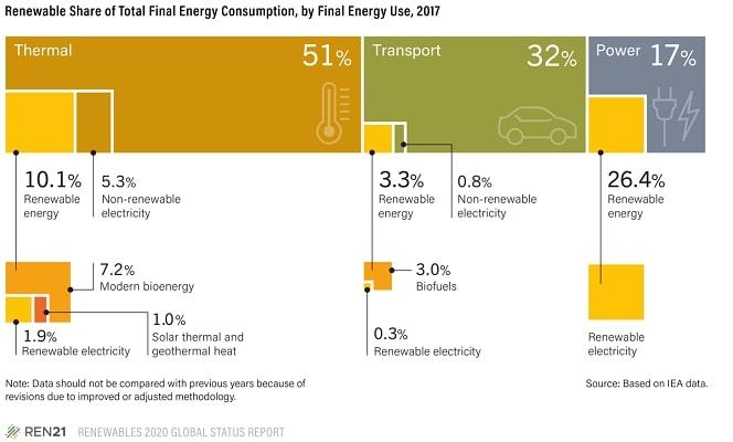 penggunaan energi alternatif