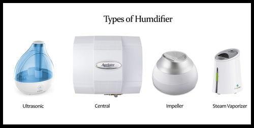 cara kerja humidifier
