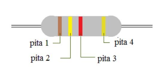resistor 4 pita