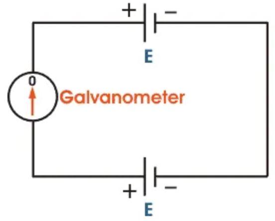Rangkaian galvanometer