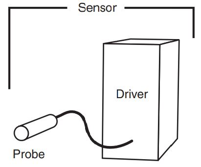 Probe and driver