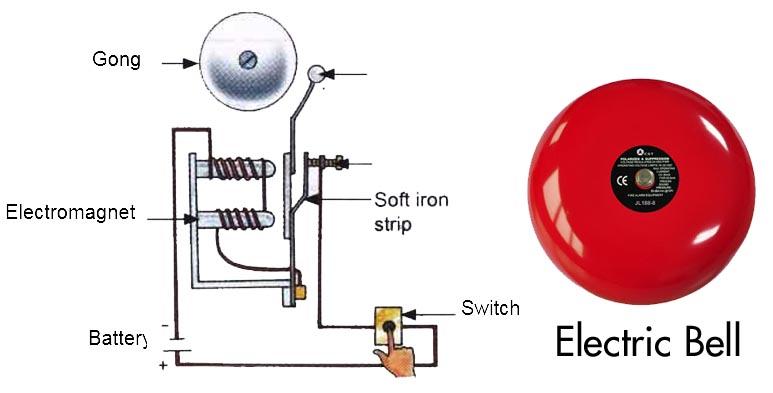 cara kerja bel listrik