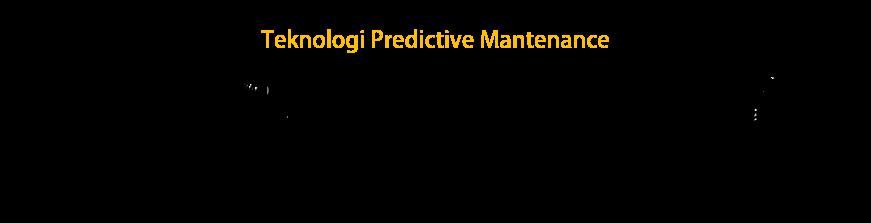 Teknologi Predictive maintenance