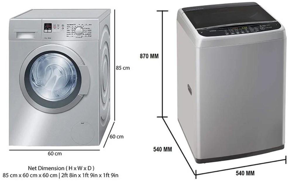 Ukuran dimensi mesin cuci