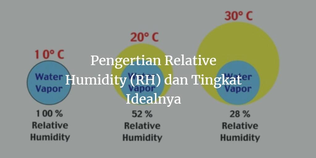 pengertian relative humidity adalah