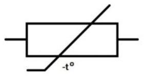 Simbol NTC