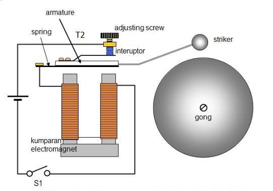 cara kerja bel listrik sederhana